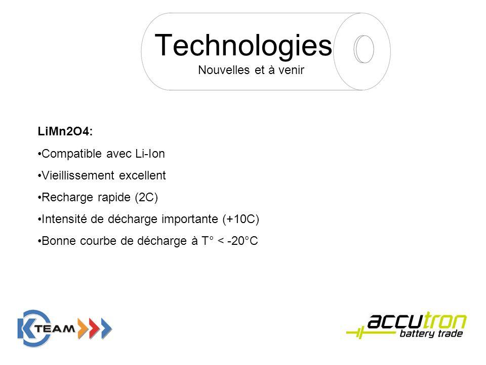 Technologies Nouvelles et à venir LiMn2O4: Compatible avec Li-Ion Vieillissement excellent Recharge rapide (2C) Intensité de décharge importante (+10C