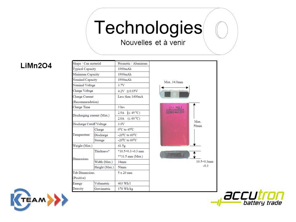 Technologies Nouvelles et à venir LiMn2O4