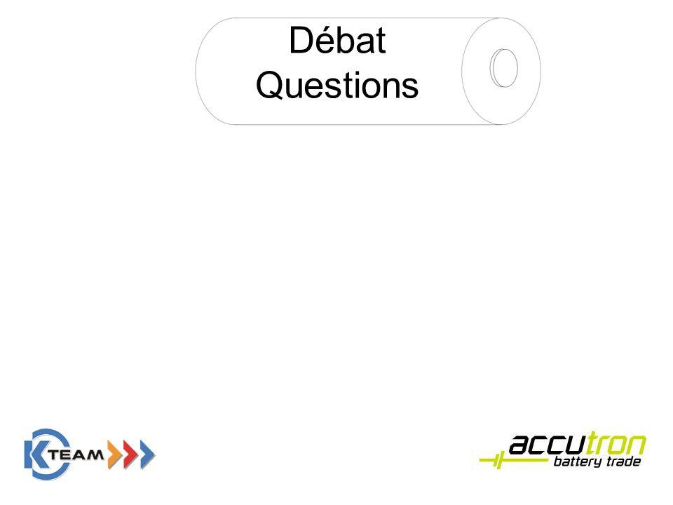 Débat Questions