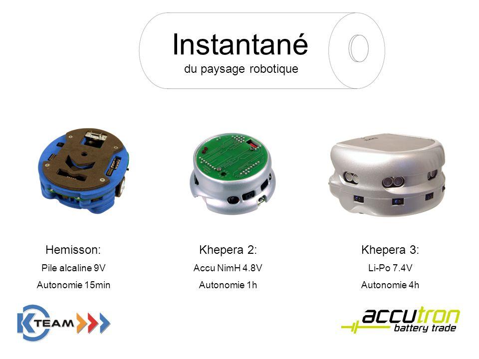 Instantané du paysage robotique Hemisson: Pile alcaline 9V Autonomie 15min Khepera 2: Accu NimH 4.8V Autonomie 1h Khepera 3: Li-Po 7.4V Autonomie 4h