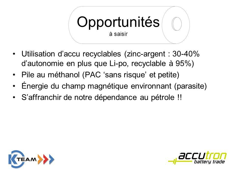 Opportunités à saisir Utilisation daccu recyclables (zinc-argent : 30-40% dautonomie en plus que Li-po, recyclable à 95%) Pile au méthanol (PAC sans r
