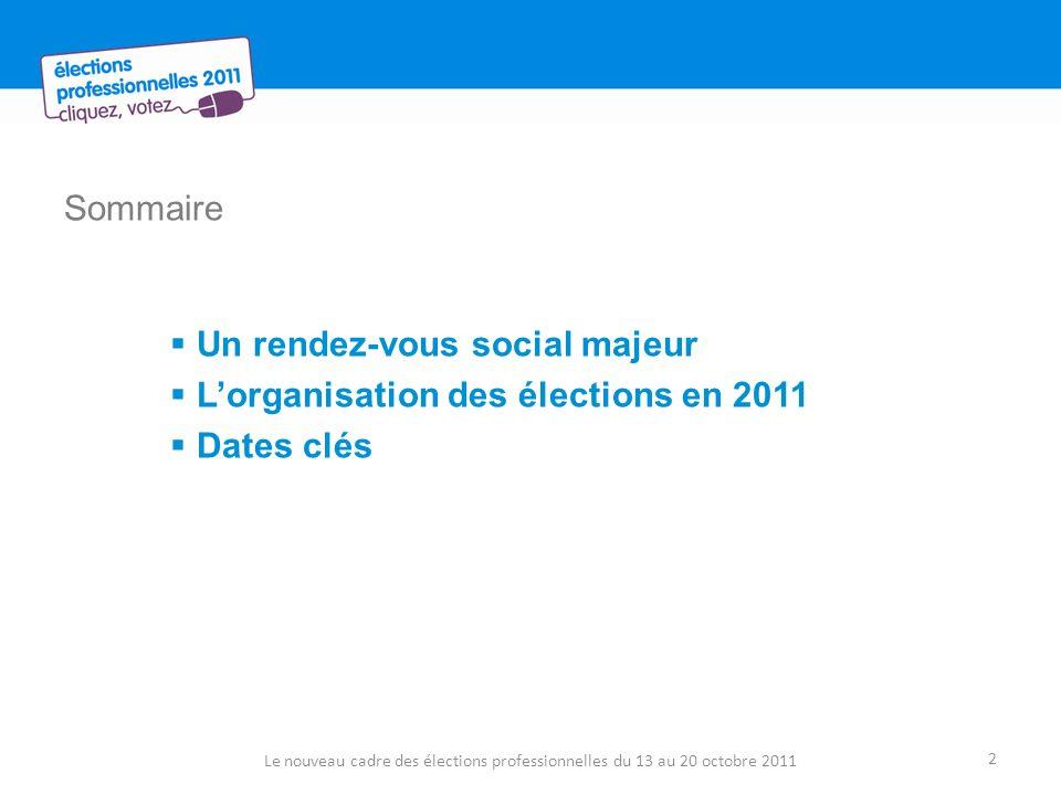 Sommaire Un rendez-vous social majeur Lorganisation des élections en 2011 Dates clés Le nouveau cadre des élections professionnelles du 13 au 20 octobre 2011 2