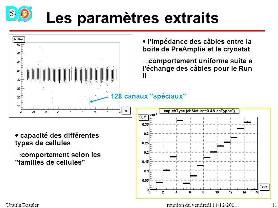Ursula Bassler11reunion du vendredi 14/12/2001 Les paramètres extraits l'impédance des câbles entre la boite de PreAmplis et le cryostat comportement