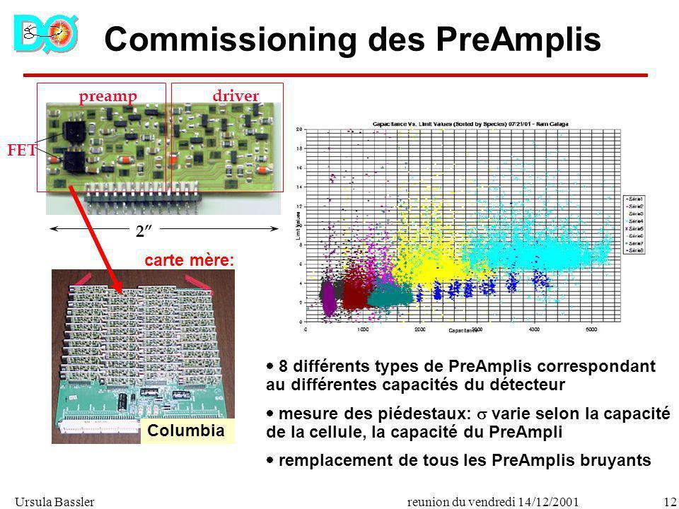 Ursula Bassler12reunion du vendredi 14/12/2001 Commissioning des PreAmplis 2 FET driverpreamp 8 différents types de PreAmplis correspondant au différe