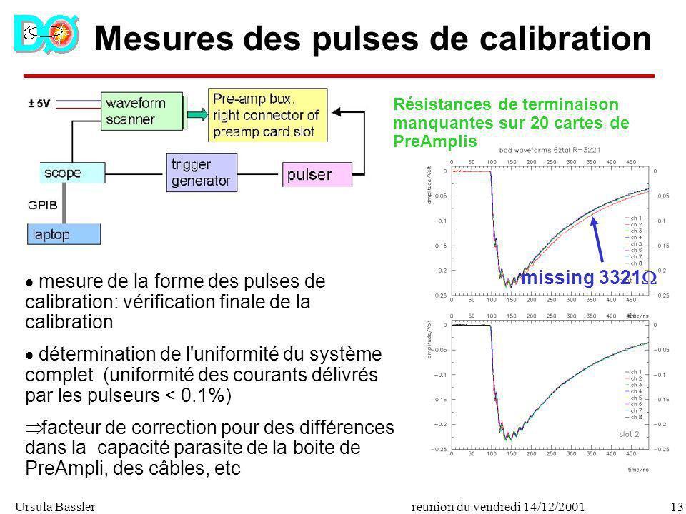 Ursula Bassler13reunion du vendredi 14/12/2001 Mesures des pulses de calibration mesure de la forme des pulses de calibration: vérification finale de
