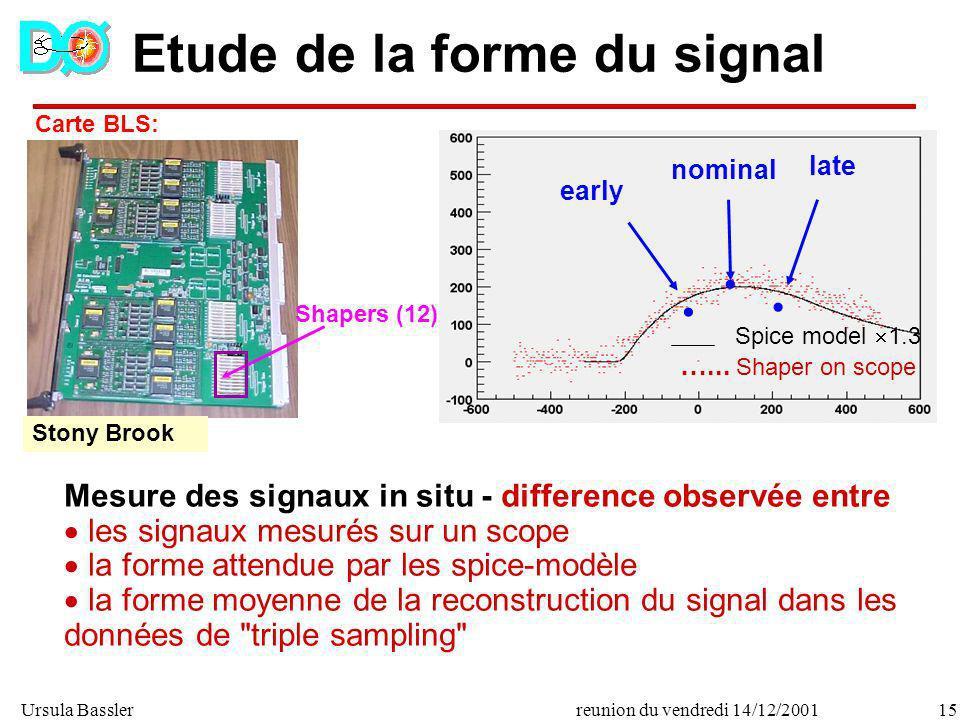 Ursula Bassler15reunion du vendredi 14/12/2001 Etude de la forme du signal Mesure des signaux in situ - difference observée entre les signaux mesurés