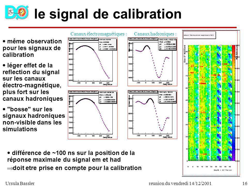 Ursula Bassler16reunion du vendredi 14/12/2001 le signal de calibration Canaux électromagnétiques :Canaux hadroniques : même observation pour les sign