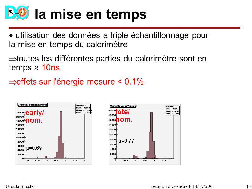 Ursula Bassler17reunion du vendredi 14/12/2001 la mise en temps late/ nom. =0.77 early/ nom. =0.69 utilisation des données a triple échantillonnage po
