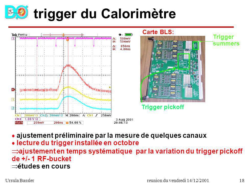 Ursula Bassler18reunion du vendredi 14/12/2001 trigger du Calorimètre ajustement préliminaire par la mesure de quelques canaux lecture du trigger inst