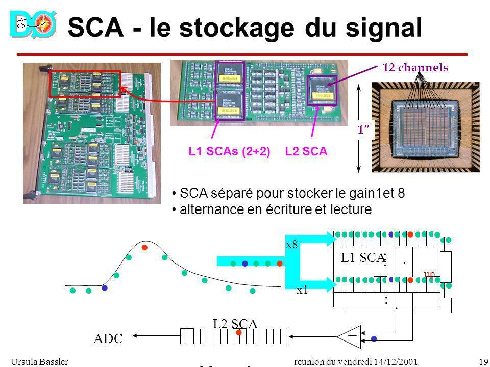 Ursula Bassler19reunion du vendredi 14/12/2001 SCA - le stockage du signal SCA séparé pour stocker le gain1et 8 alternance en écriture et lecture ….….