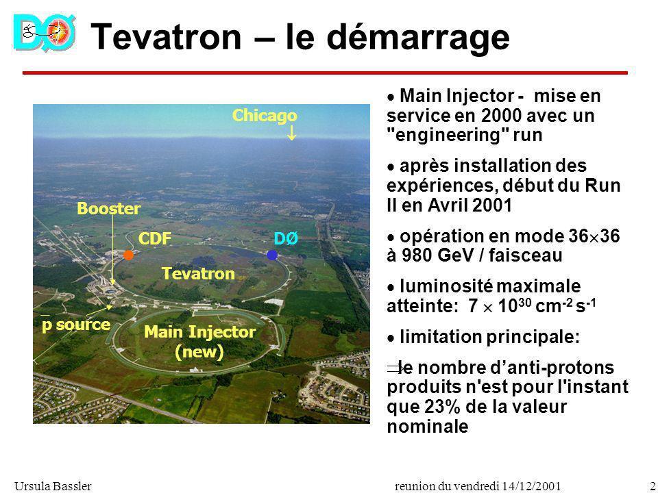 Ursula Bassler2reunion du vendredi 14/12/2001 Tevatron – le démarrage Main Injector - mise en service en 2000 avec un