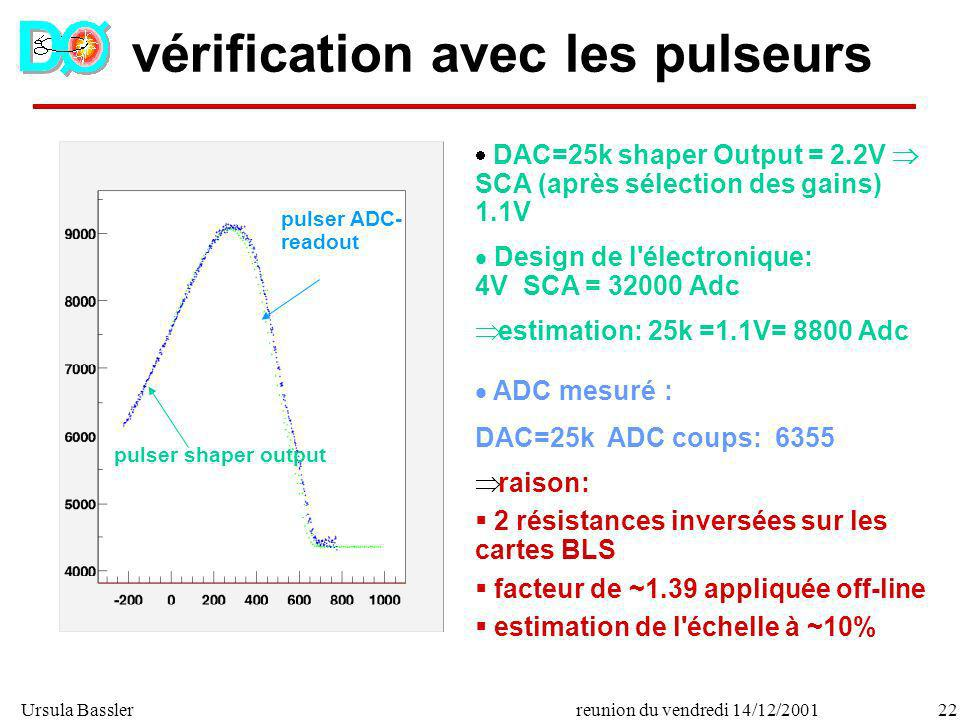 Ursula Bassler22reunion du vendredi 14/12/2001 vérification avec les pulseurs pulser shaper output pulser ADC- readout DAC=25k shaper Output = 2.2V SC
