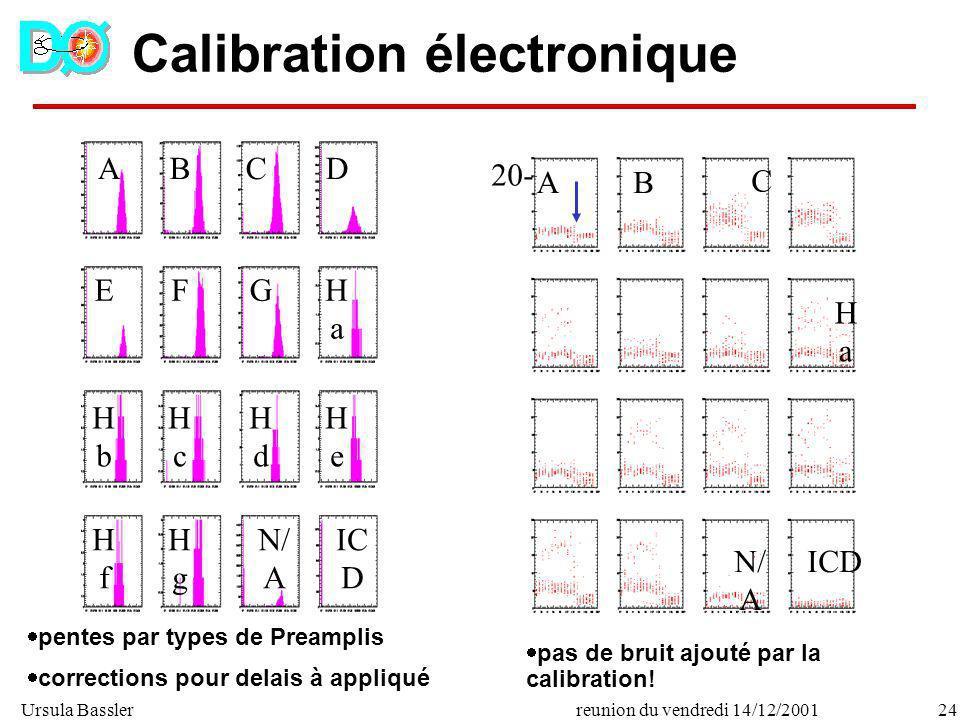 Ursula Bassler24reunion du vendredi 14/12/2001 Calibration électronique C BA N/ A ICD HaHa 20- ACBD EFG IC D HfHf HeHe HdHd HcHc HbHb HaHa N/ A HgHg p