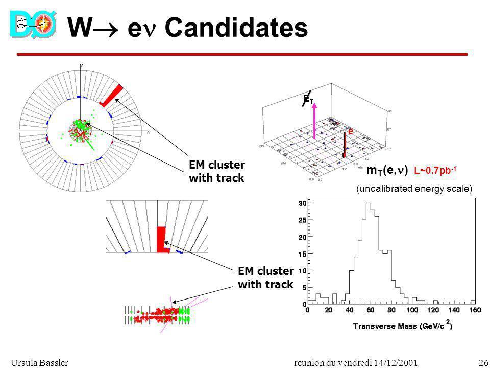 Ursula Bassler26reunion du vendredi 14/12/2001 W e Candidates EM cluster with track EM cluster with track e ETET m T (e, ) L ~0.7pb -1 (uncalibrated e