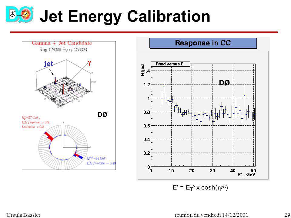 Ursula Bassler29reunion du vendredi 14/12/2001 Jet Energy Calibration DØ jet DØ E' = E T x cosh( jet )
