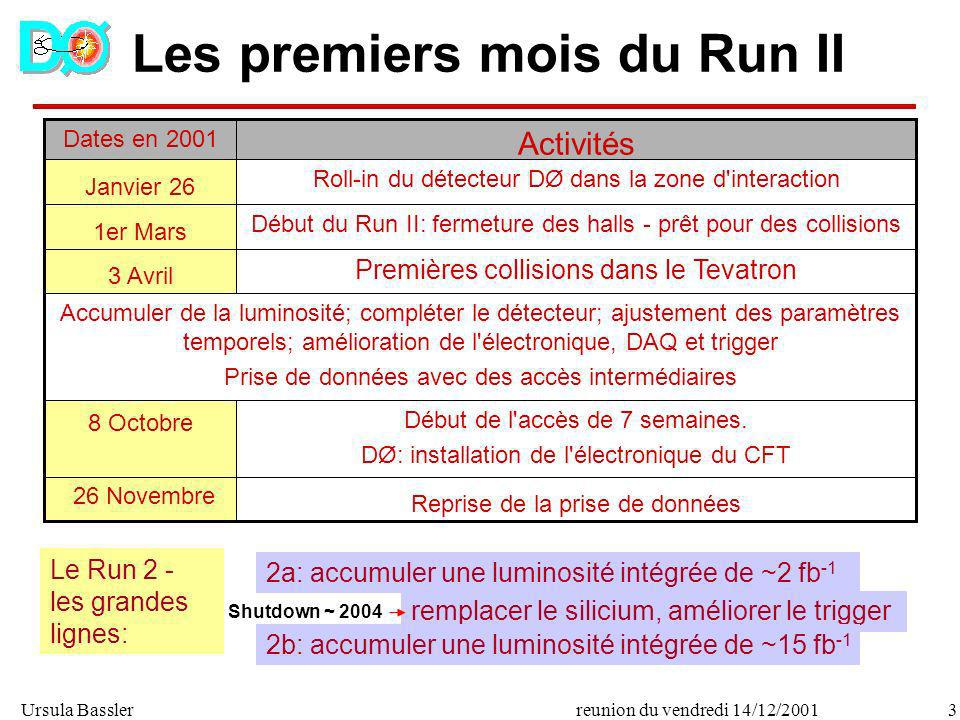 Ursula Bassler3reunion du vendredi 14/12/2001 Les premiers mois du Run II Reprise de la prise de données 26 Novembre Début de l'accès de 7 semaines. D
