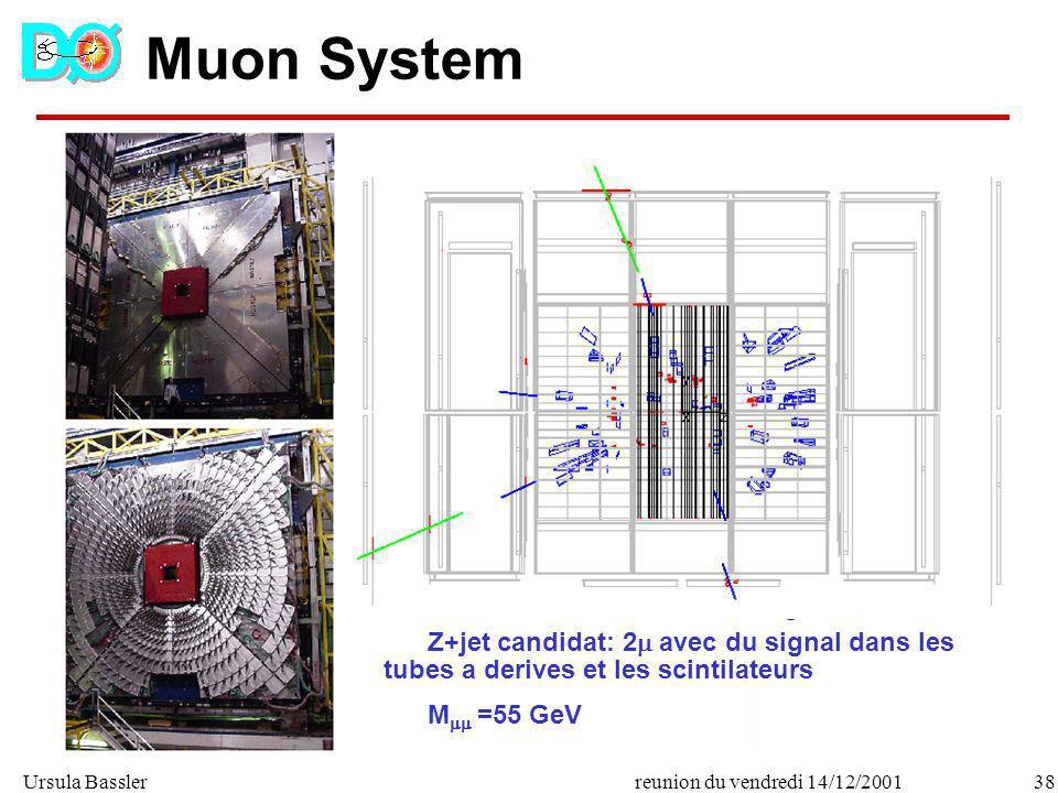 Ursula Bassler38reunion du vendredi 14/12/2001 Muon System Z+jet candidat: 2 avec du signal dans les tubes a derives et les scintilateurs M =55 GeV