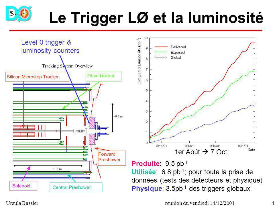 Ursula Bassler4reunion du vendredi 14/12/2001 Le Trigger LØ et la luminosité Produite: 9.5 pb -1 Utilisée: 6.8 pb -1 ; pour toute la prise de données