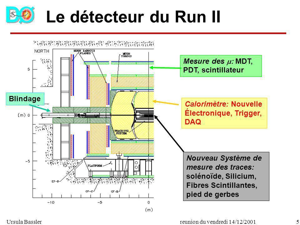 Ursula Bassler5reunion du vendredi 14/12/2001 Le détecteur du Run II Nouveau Système de mesure des traces: solénoïde, Silicium, Fibres Scintillantes,