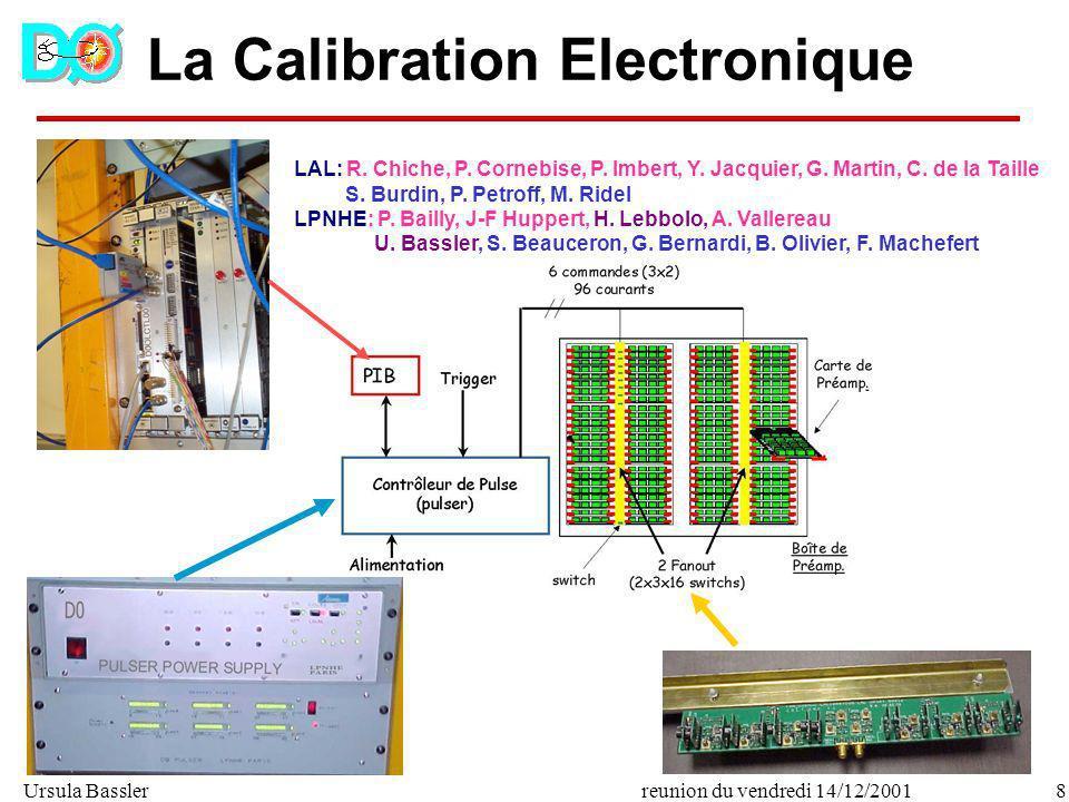 Ursula Bassler8reunion du vendredi 14/12/2001 La Calibration Electronique LAL: R. Chiche, P. Cornebise, P. Imbert, Y. Jacquier, G. Martin, C. de la Ta