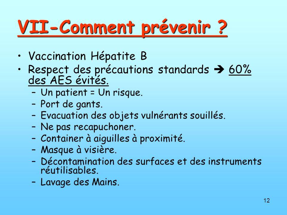 12 VII-Comment prévenir ? Vaccination Hépatite B Respect des précautions standards 60% des AES évités. –Un patient = Un risque. –Port de gants. –Evacu