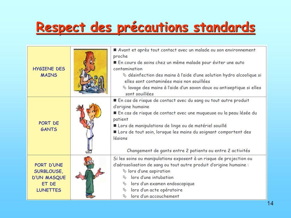 14 Respect des précautions standards
