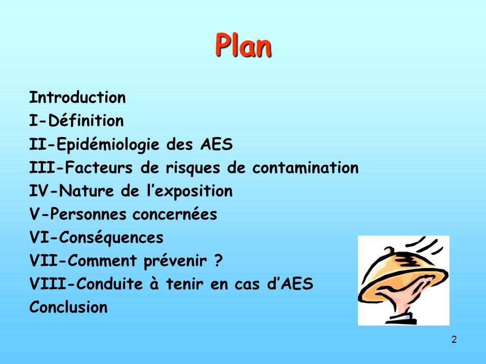 2 Plan Introduction I-Définition II-Epidémiologie des AES III-Facteurs de risques de contamination IV-Nature de lexposition V-Personnes concernées VI-Conséquences VII-Comment prévenir .