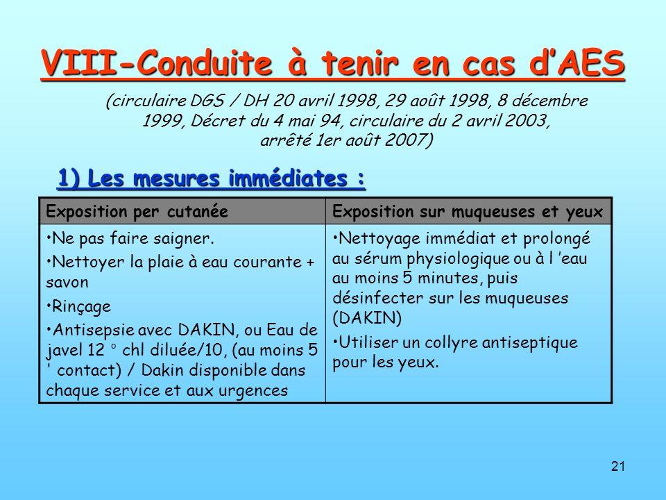 21 VIII-Conduite à tenir en cas dAES (circulaire DGS / DH 20 avril 1998, 29 août 1998, 8 décembre 1999, Décret du 4 mai 94, circulaire du 2 avril 2003