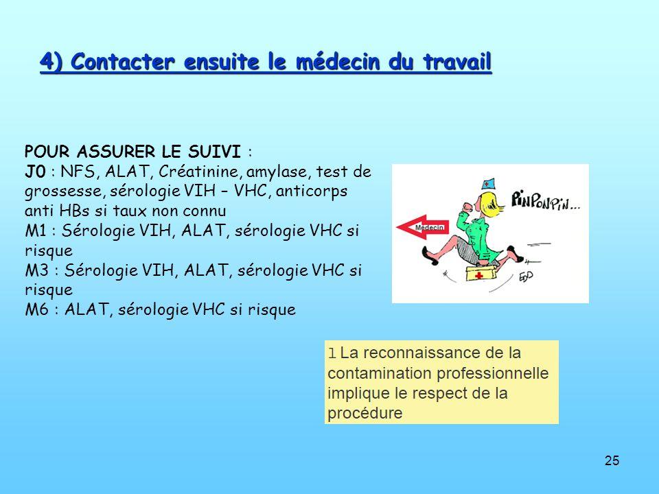 25 4) Contacter ensuite le médecin du travail POUR ASSURER LE SUIVI : J0 : NFS, ALAT, Créatinine, amylase, test de grossesse, sérologie VIH – VHC, ant