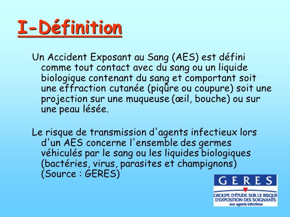4 I-Définition Un Accident Exposant au Sang (AES) est défini comme tout contact avec du sang ou un liquide biologique contenant du sang et comportant soit une effraction cutanée (piqûre ou coupure) soit une projection sur une muqueuse (œil, bouche) ou sur une peau lésée.
