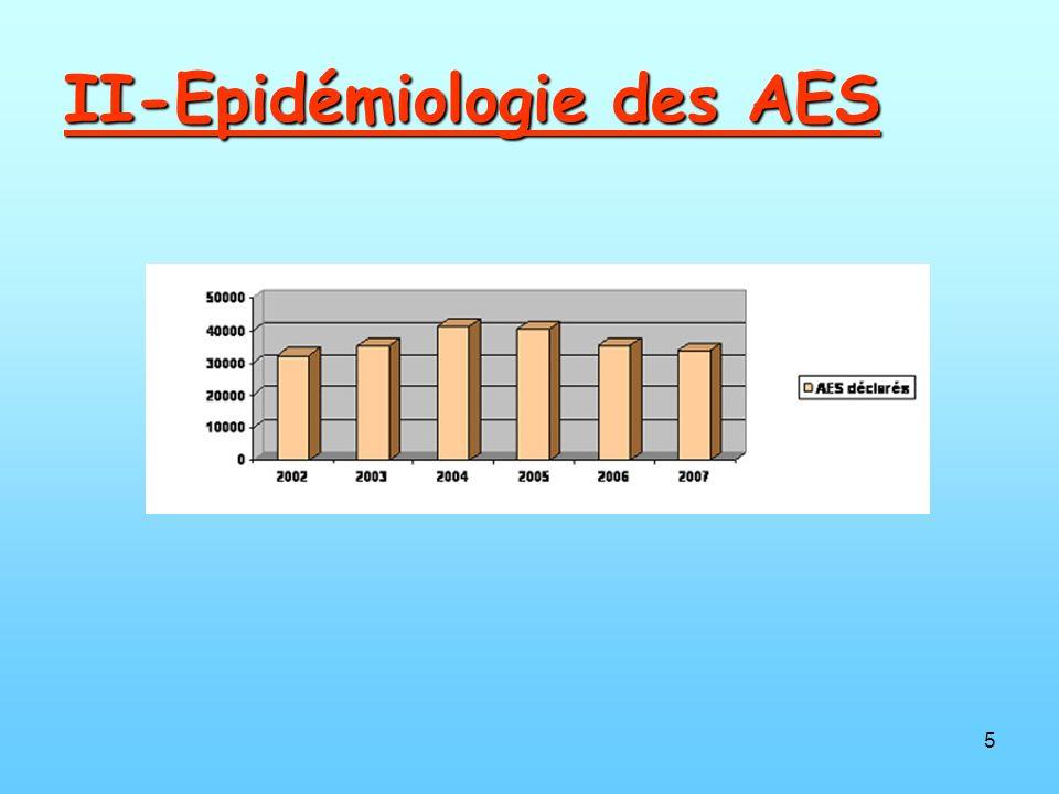 5 II-Epidémiologie des AES