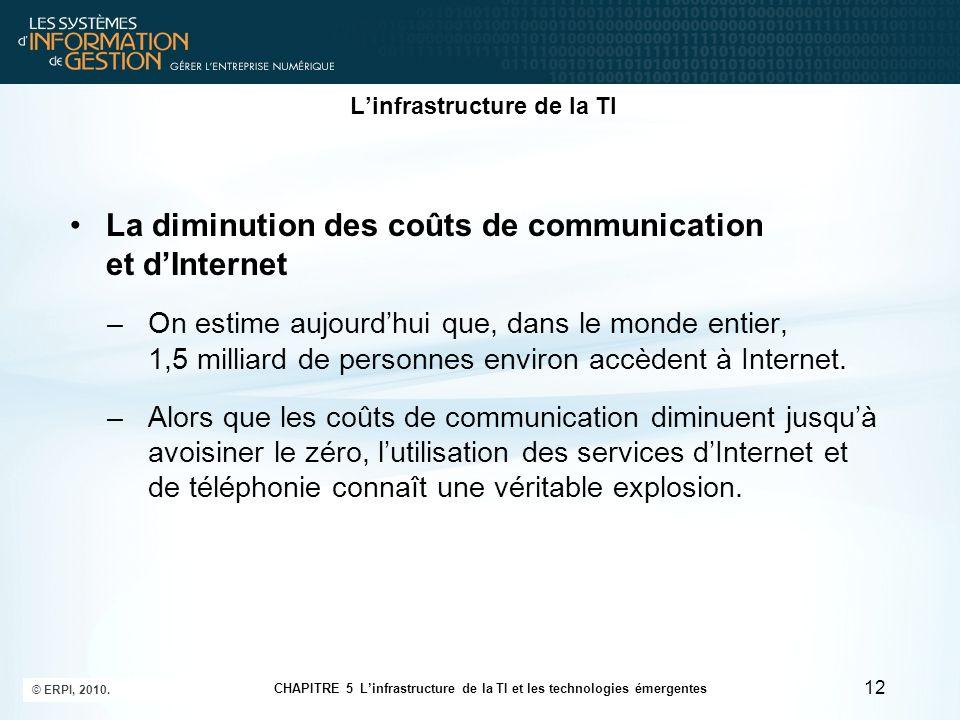 Linfrastructure de la TI La diminution des coûts de communication et dInternet –On estime aujourdhui que, dans le monde entier, 1,5 milliard de person