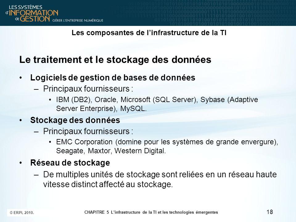 Les composantes de linfrastructure de la TI Le traitement et le stockage des données Logiciels de gestion de bases de données –Principaux fournisseurs