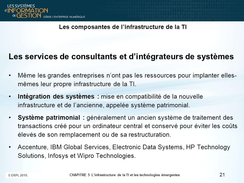 Les composantes de linfrastructure de la TI Les services de consultants et dintégrateurs de systèmes Même les grandes entreprises nont pas les ressour