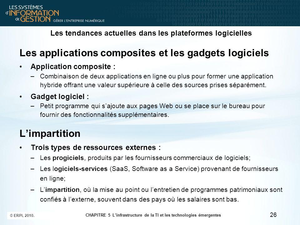 Les tendances actuelles dans les plateformes logicielles Les applications composites et les gadgets logiciels Application composite : –Combinaison de