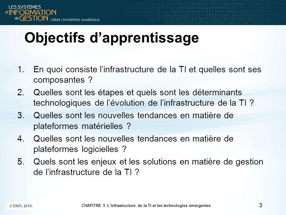 1.En quoi consiste linfrastructure de la TI et quelles sont ses composantes ? 2.Quelles sont les étapes et quels sont les déterminants technologiques