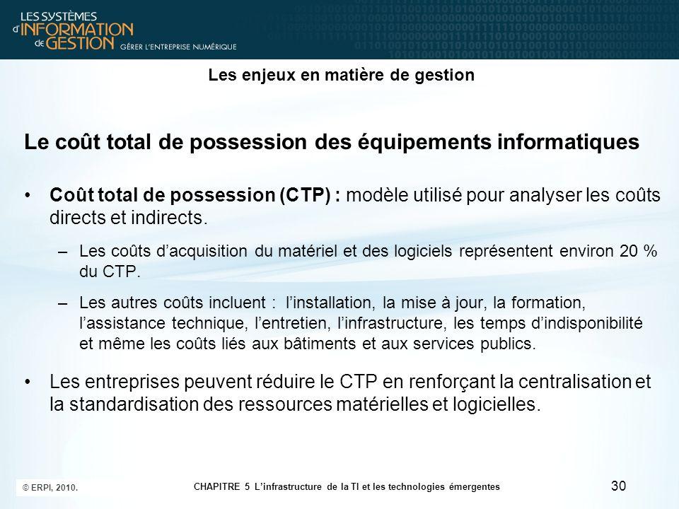 Les enjeux en matière de gestion Le coût total de possession des équipements informatiques Coût total de possession (CTP) : modèle utilisé pour analys