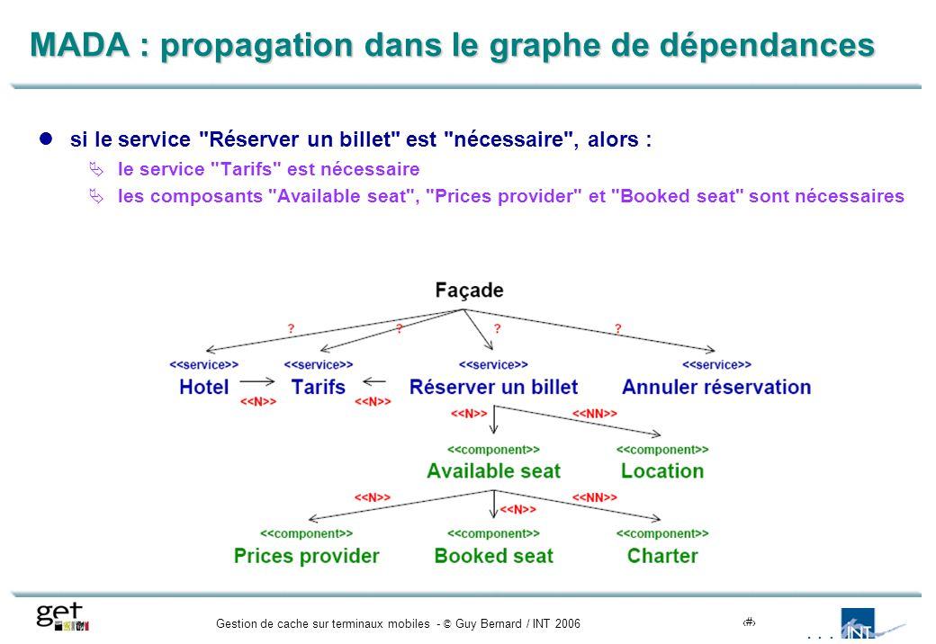 Gestion de cache sur terminaux mobiles - © Guy Bernard / INT 200610 MADA : propagation dans le graphe de dépendances si le service