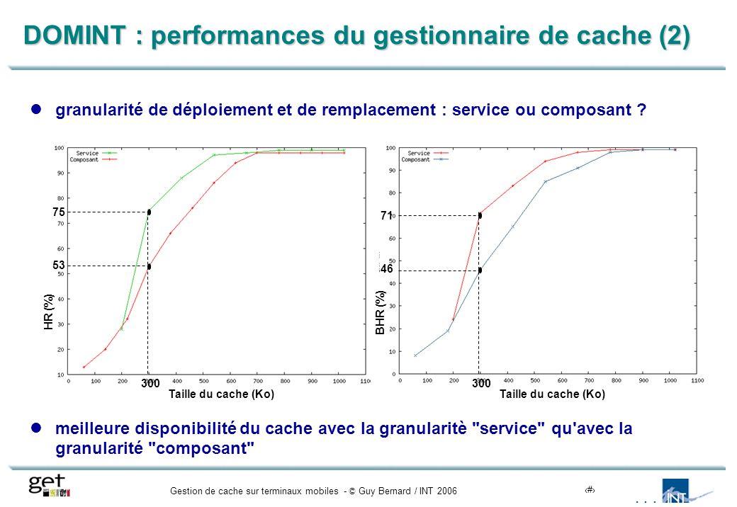 Gestion de cache sur terminaux mobiles - © Guy Bernard / INT 200617 DOMINT : performances du gestionnaire de cache (2) granularité de déploiement et de remplacement : service ou composant .