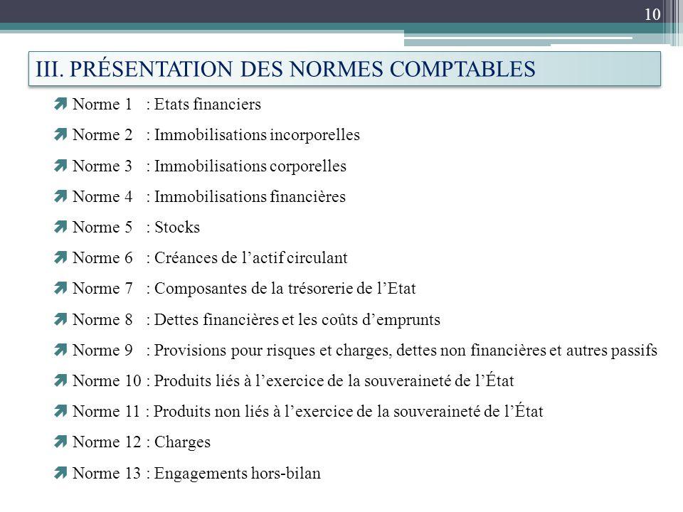 10 Norme 1 : Etats financiers Norme 2 : Immobilisations incorporelles Norme 3 : Immobilisations corporelles Norme 4 : Immobilisations financières Norm