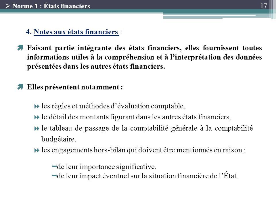 17 4. Notes aux états financiers : les règles et méthodes dévaluation comptable, le détail des montants figurant dans les autres états financiers, le