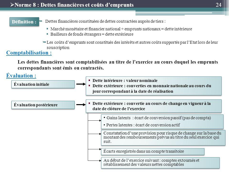 24 Norme 8 : Dettes financières et coûts demprunts Définition : Dettes financières constituées de dettes contractées auprès de tiers : Dette intérieur