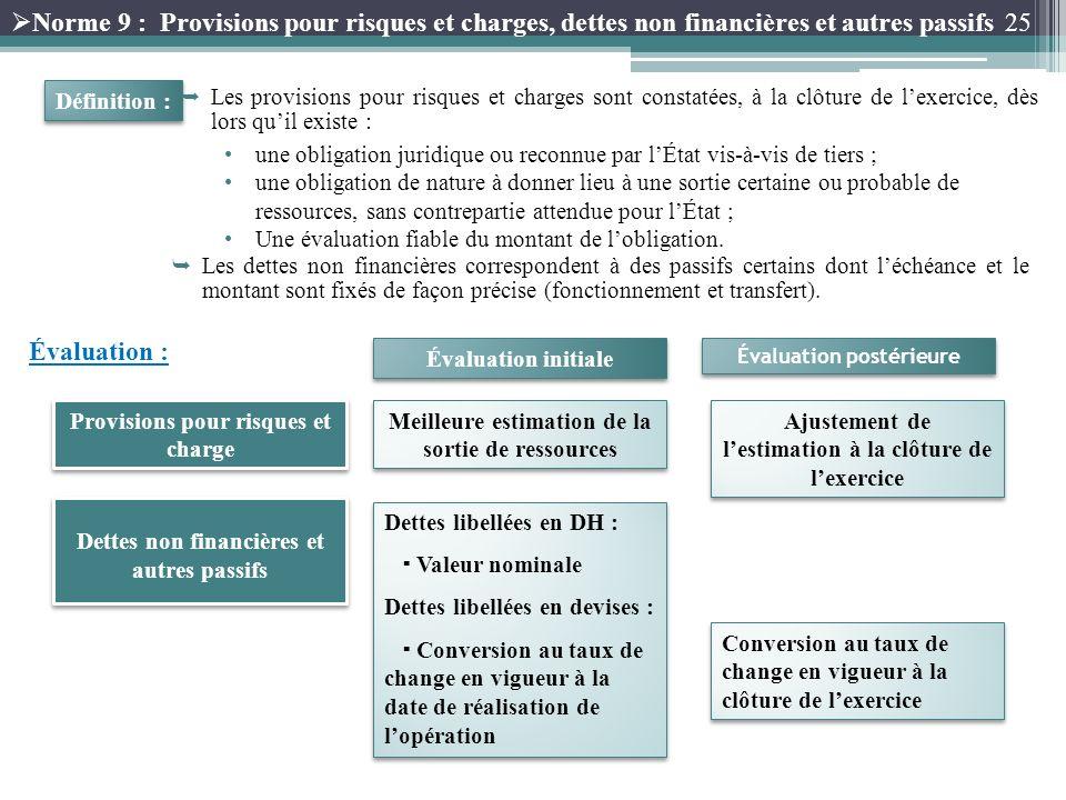 25 Norme 9 : Provisions pour risques et charges, dettes non financières et autres passifs Définition : Les provisions pour risques et charges sont con