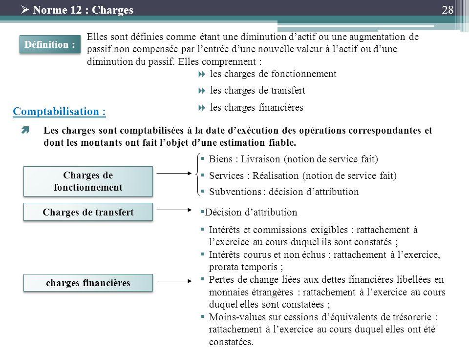 28 Norme 12 : Charges Elles sont définies comme étant une diminution dactif ou une augmentation de passif non compensée par lentrée dune nouvelle vale