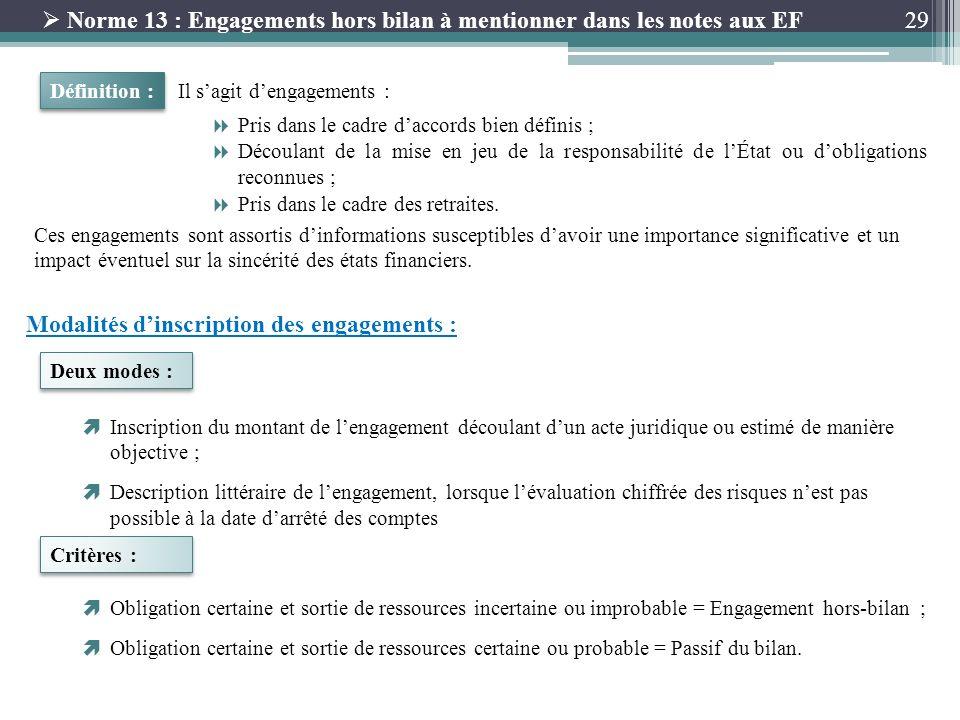 29 Norme 13 : Engagements hors bilan à mentionner dans les notes aux EF Il sagit dengagements : Définition : Inscription du montant de lengagement déc