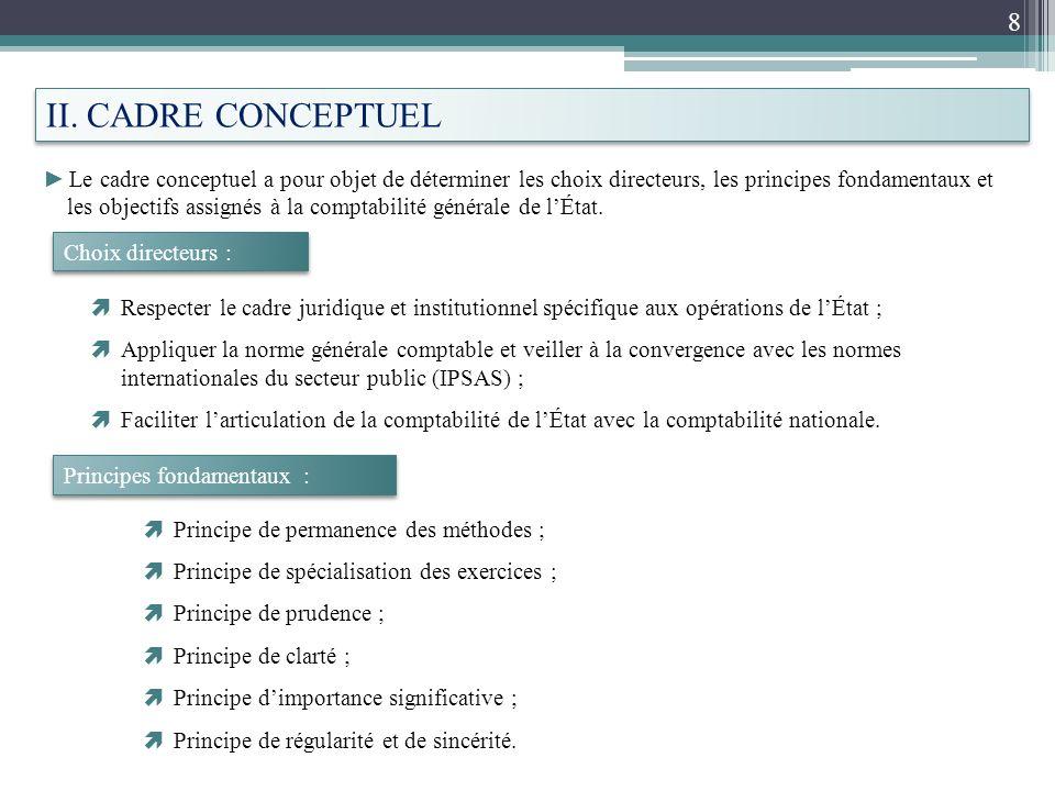 8 Le cadre conceptuel a pour objet de déterminer les choix directeurs, les principes fondamentaux et les objectifs assignés à la comptabilité générale