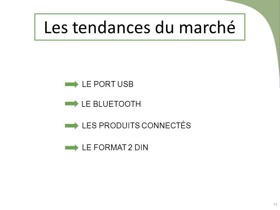 11 Les tendances du marché LE FORMAT 2 DIN LE PORT USB LE BLUETOOTH LES PRODUITS CONNECTÉS