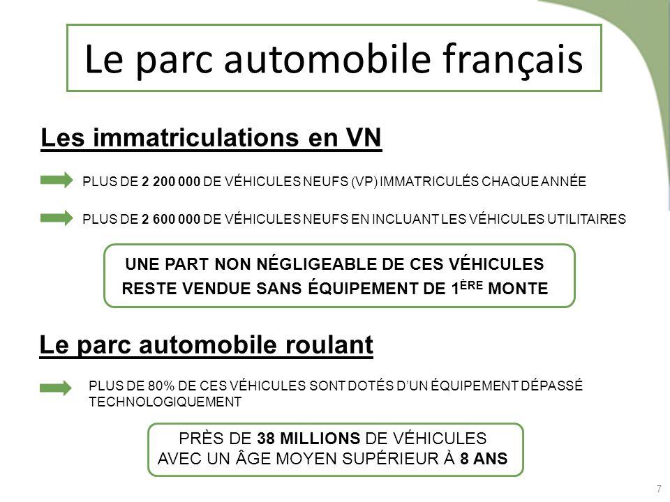 7 Le parc automobile français Les immatriculations en VN Le parc automobile roulant PLUS DE 2 200 000 DE VÉHICULES NEUFS (VP) IMMATRICULÉS CHAQUE ANNÉ