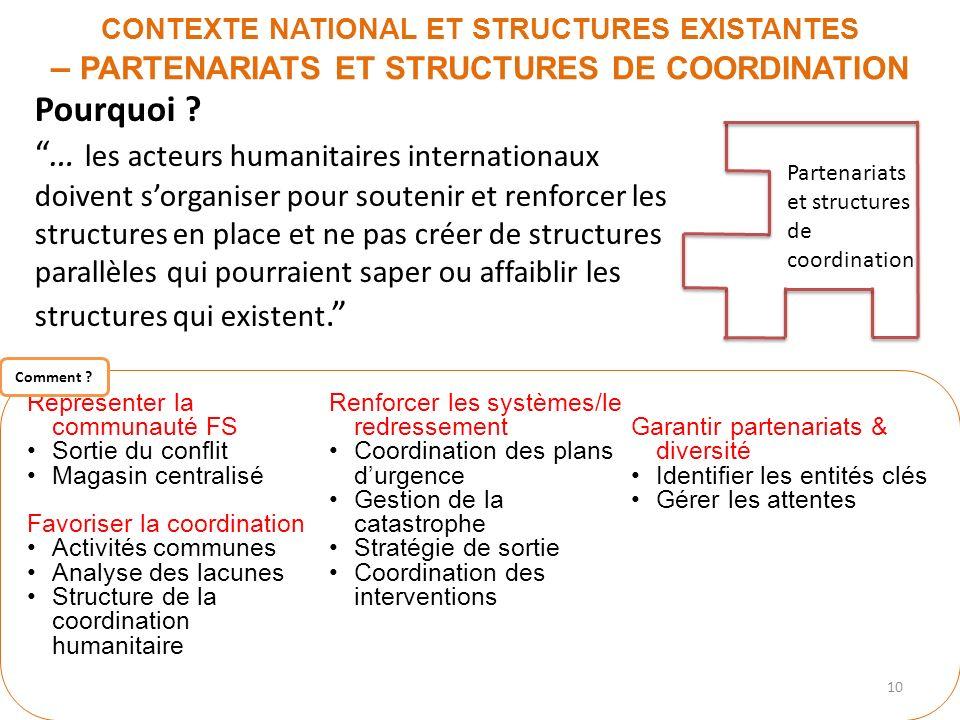 10 CONTEXTE NATIONAL ET STRUCTURES EXISTANTES – PARTENARIATS ET STRUCTURES DE COORDINATION Pourquoi ? … les acteurs humanitaires internationaux doiven