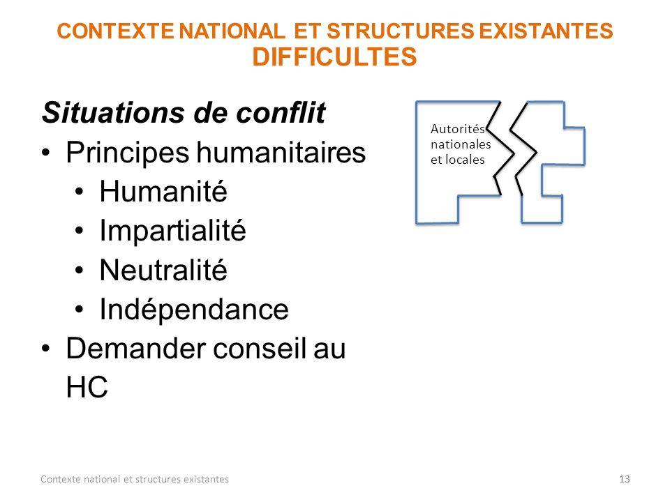 13 CONTEXTE NATIONAL ET STRUCTURES EXISTANTES DIFFICULTES 13Contexte national et structures existantes Autorités nationales et locales Situations de c